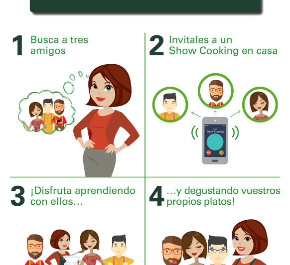 ShowCooking Thermomix®