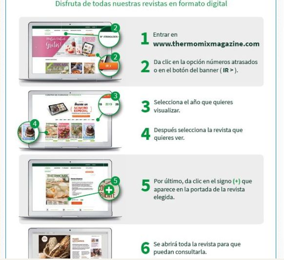 Comunicado de la Revista de Thermomix®