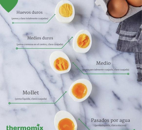 Cocción de Huevos en Thermomix® - Elige el punto y a servir!